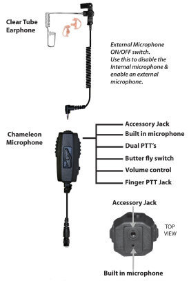Chameleon Lapel Microphone - Mic Kit without Quick Release Adapter