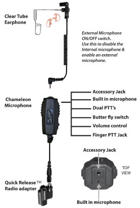 Chameleon Lapel Microphone - Quick Release