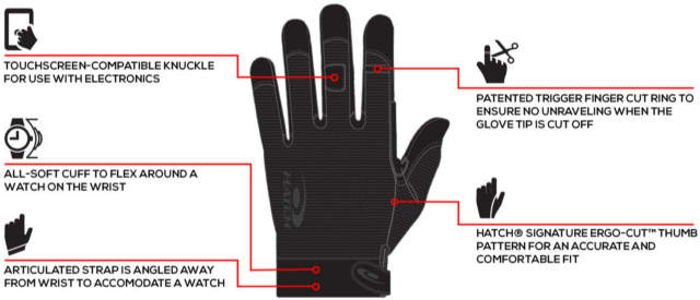 Hatch TSK325 Task Medium Glove with Kevlar Lining